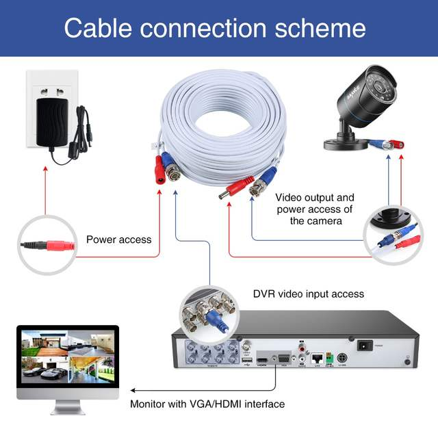 ANNKE 4 Pack 30M 100ft CCTV Cable BNC + DC Plug Video Power Cable For on
