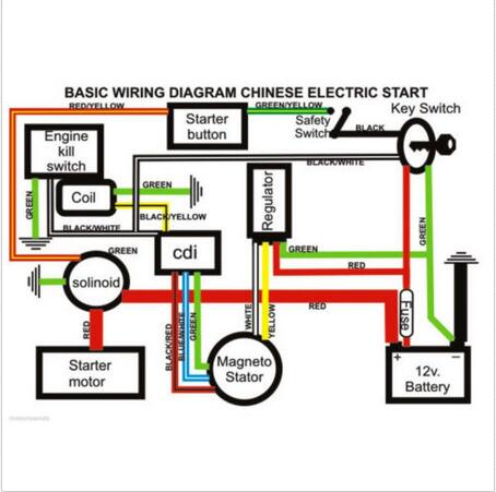 full electrics wiring harness cdi coil 110cc 125cc atv quad bike rh aliexpress com chinese 125 atv wiring diagram ATV Wiring Diagrams For Dummies