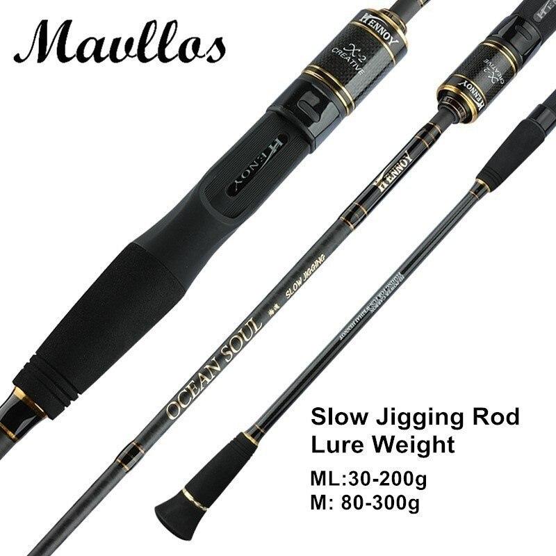 Mavllos 1.95m ML/M Slow Jigging Rod 2 Section Lure Weight 30-200g/80-300g Ultralight Saltwater Fishing Casting Spinning Rod