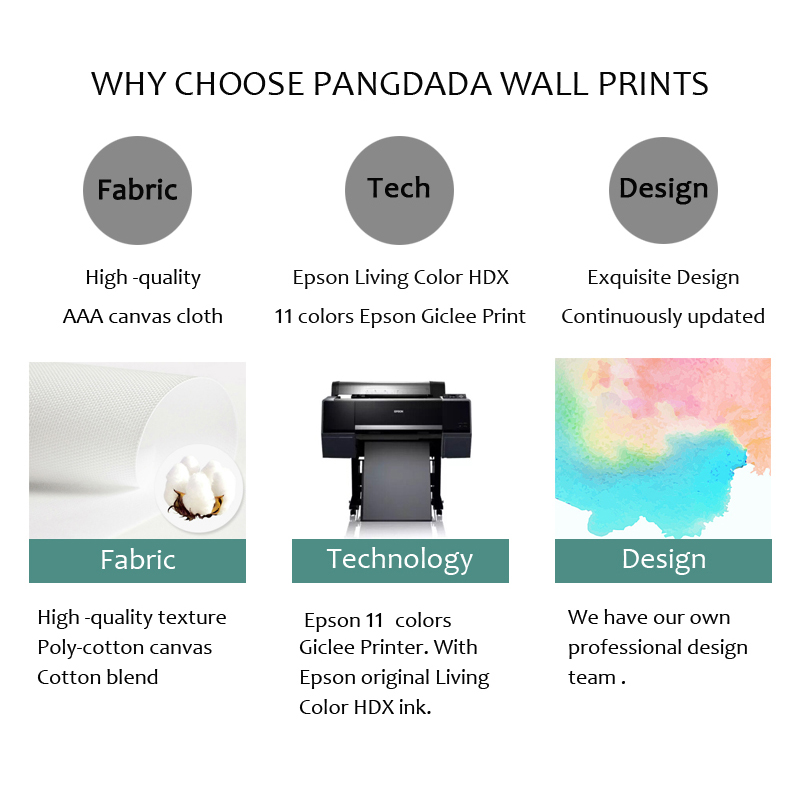 US $3 0 45% OFF Motivational Print Decor Think Outside The Box Home Office  Poster Wall Art Canvas Painting Ideas For Classroom DH2449-in Painting &