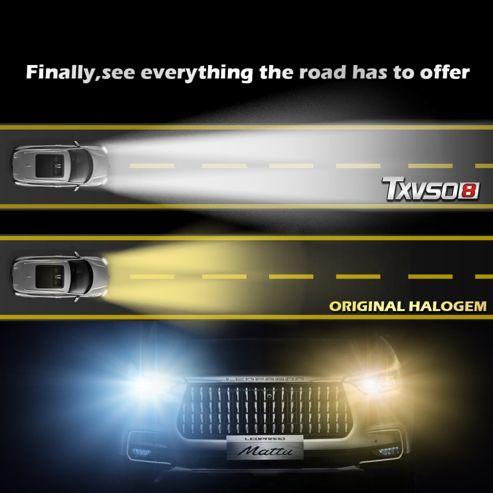 Car Headlight Bulbs(led) Led H1 H7 H8 H9 H11 9005 9006 9012 For Auto 12v Led Lamp 36w 8000lm Adapt To All Models Providing Amenities For The People; Making Life Easier For The Population