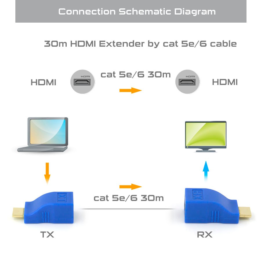 Hdmi extender transmitter txrx hdmi v14 hd 1080p to 30m over cat6 hdmi extender transmitter txrx hdmi v14 hd 1080p to 30m over cat6 rj45 ethernet cable for tv projector dvd asfbconference2016 Choice Image