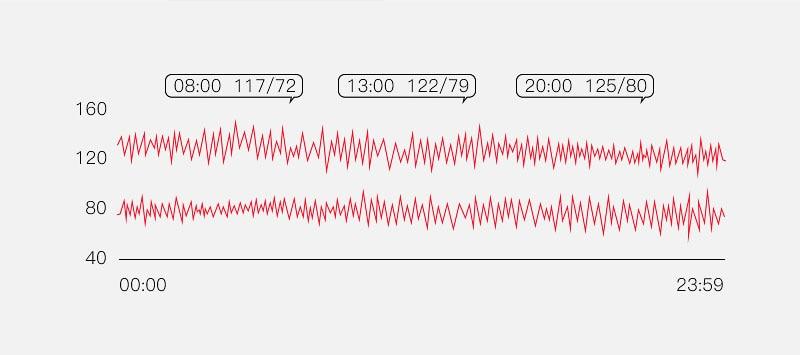VERYFiTEK CK11S Fitness Bracelet Blood Pressure Smart Wristband heart rate monitor pulsometer Bracelets for xiomi pk fit bit-01 (16)
