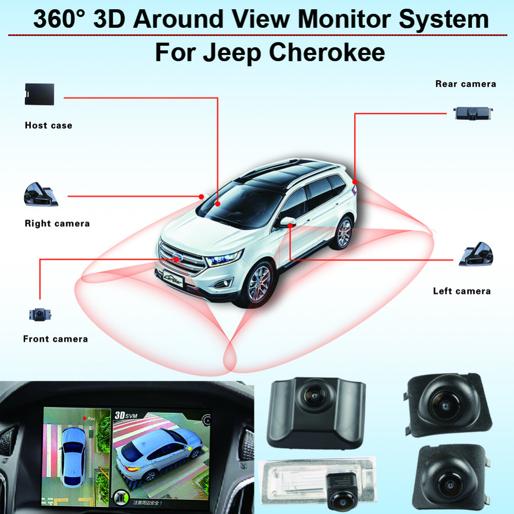Vehicl Car 360 3D Around View Monitor AVM System Surveillance Panoramic Outdoor Camera Video DVR Recorder for Jeep Cherokee