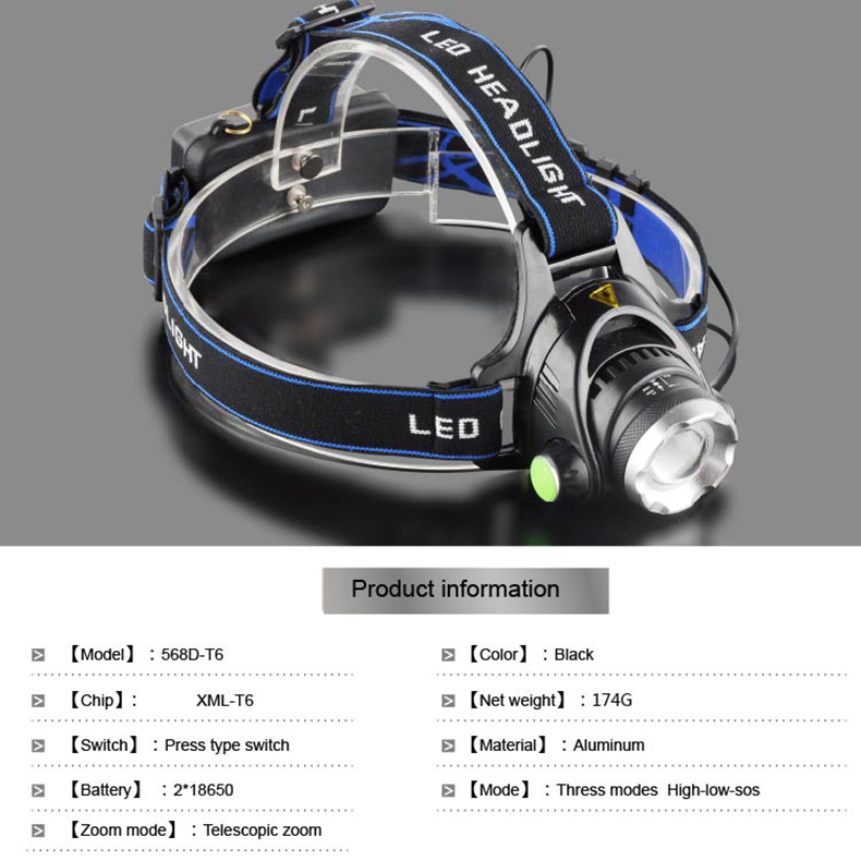 Купить с кэшбэком Powerfull LED Headlamp headlight T6 18650 Head lights headlamps + Q5 Mini LED flashlight  Zoomable Torch Tactical z15