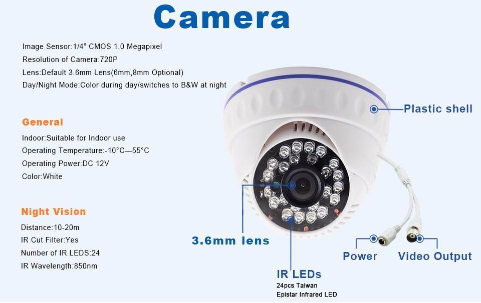 6-720P AHD Camera 50-B