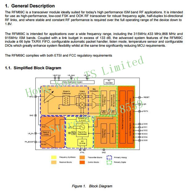 US $1 38 |RFM69C RFM69CW 433Mhz 868Mhz SX1231 GFSK wireless transceiver  module SX1231 13DBM 433/868/915M SPI 16*16mm 600m-in Replacement Parts &