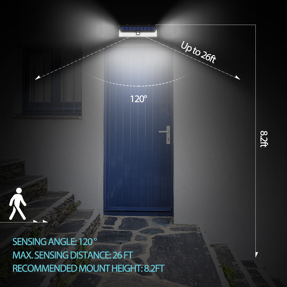 LITOM 54 LED Solar Lamp Waterdichte Groothoek Motion Sensor Zonne ...