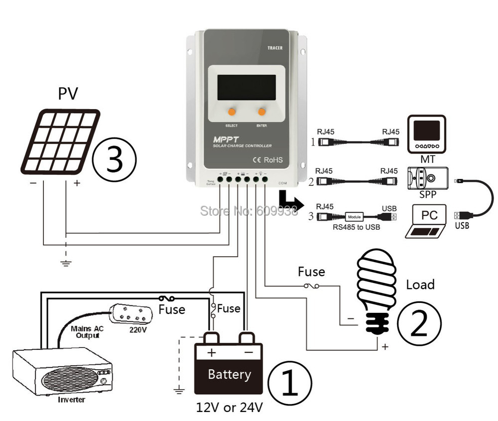 Epever 40a Mppt Solar Charge Controller Tracer4210a 12v 24v Auto Circuit Diagram On Tracker 40amp Epsolar Regulator Lcd Display With Usbsensor In Controllers From Home