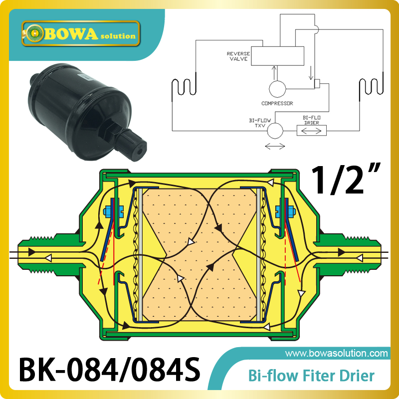 Bi-flow filter drier saves up to ten solder connections and reduces production costs and the number of potential leakage points number ten