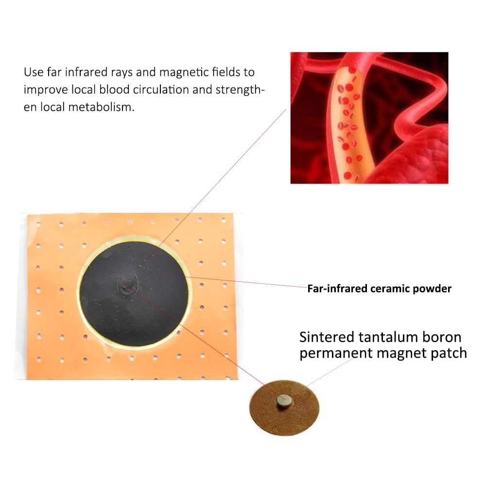 2box = 12pcsГиперостеогенді медицина - Денсаулық сақтау - фото 3