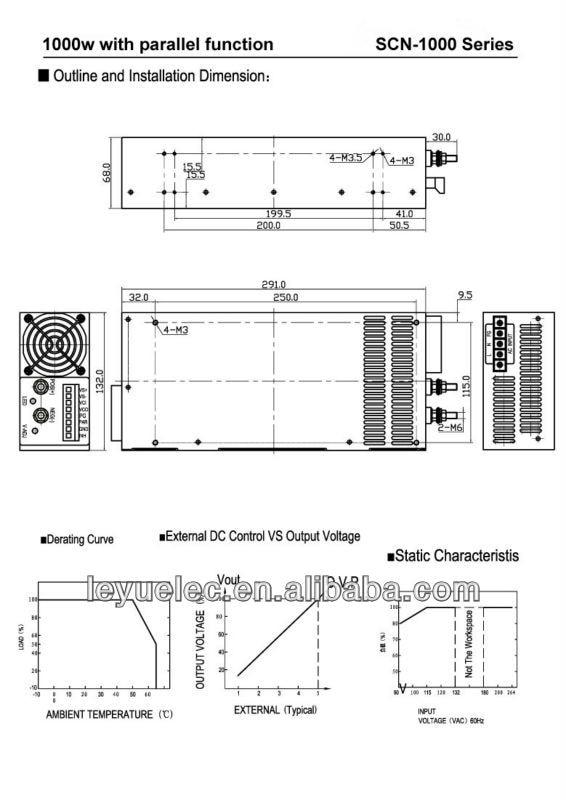 RoHS CE 1500 W AC в DC высокий 1500 W источник питания