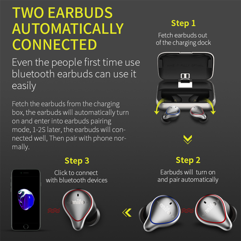 Mifo TWS Bluetooth 5.0 Earphones in-Ear Wireless Earbuds Stereo Bass Sound Noise Cancellation mini Wireless Bluetooth Earphone