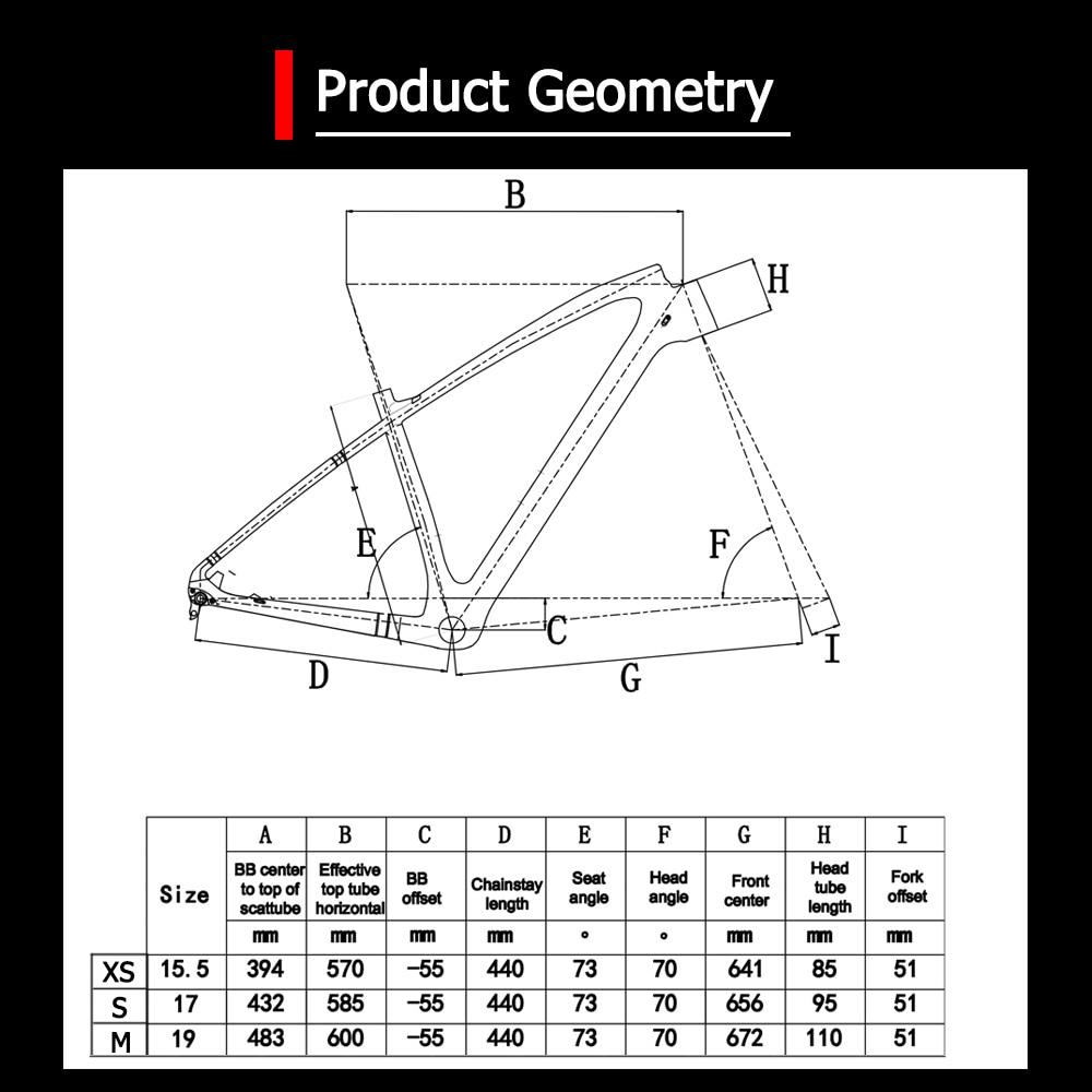 - Geometry
