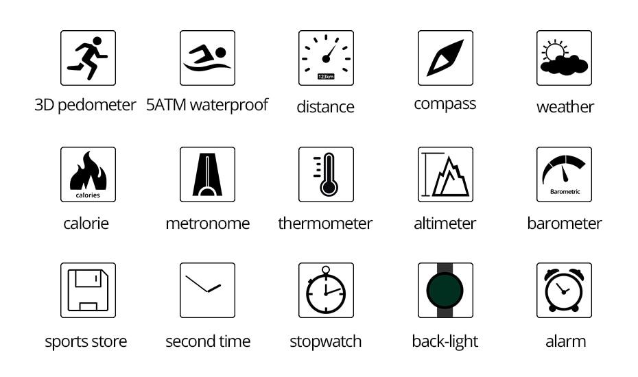 ColMi Smart Uhr Über IP68 5 ATM Wasserdicht Druck