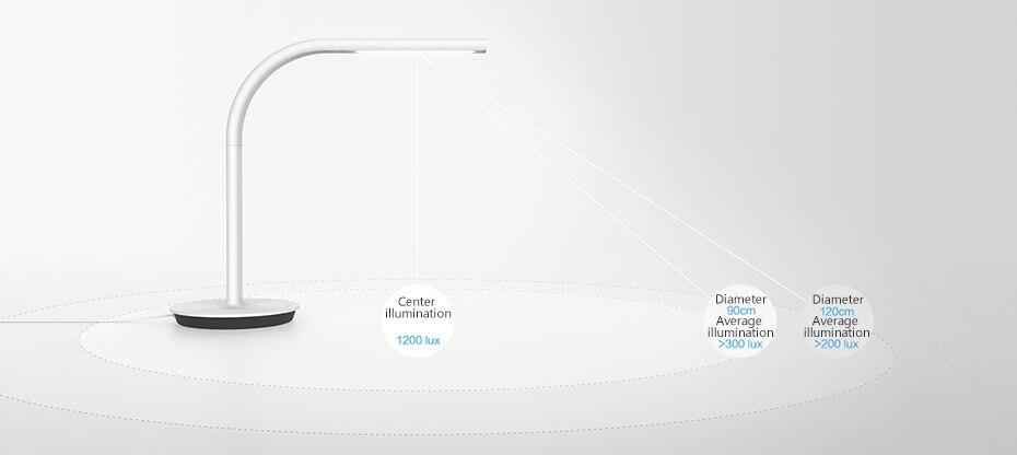 xiaomi mijia Philips Smart Desk light-3