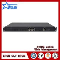 Optic networking EPON 8 PON OLT, fiber Optical Line Terminal equipment