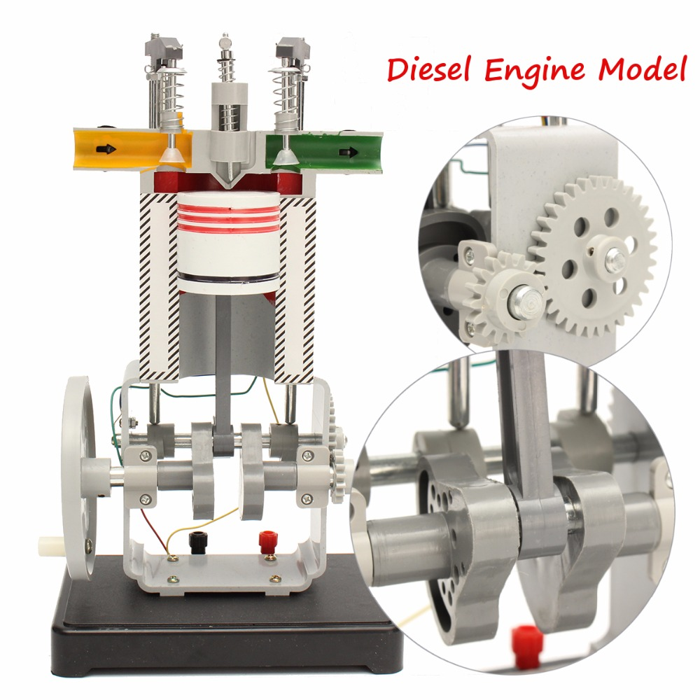 Diesel Engine Model 31009 Working Principle Of Internal Combustion Engine Test мнямс мнямс консервы рагу по ланкаширски куриное филе с травами для собак 200 г х 6 шт