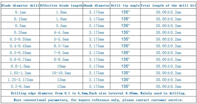 PCB gręžimo komplektas 2.05-3.175mm karbido gręžtuvas CNC - Grąžtas - Nuotrauka 5