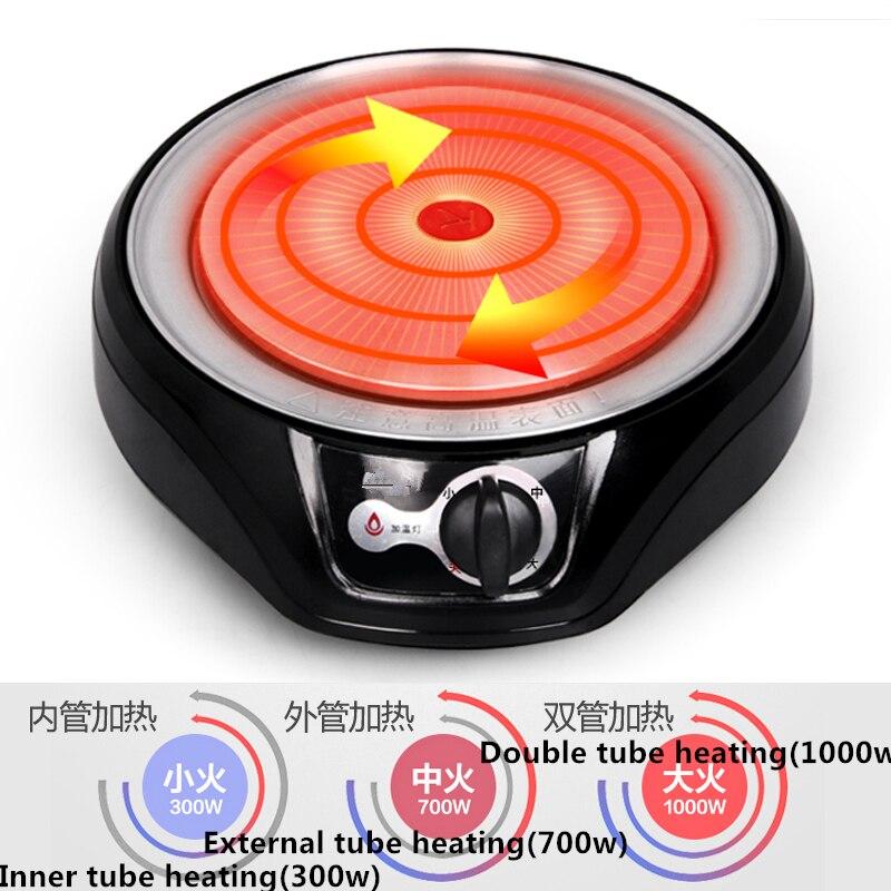 220 В 1000 Вт 2L мини Разделение многофункциональный плита горячий горшок двойной трубы отопления 3 скорости регулировка огонь