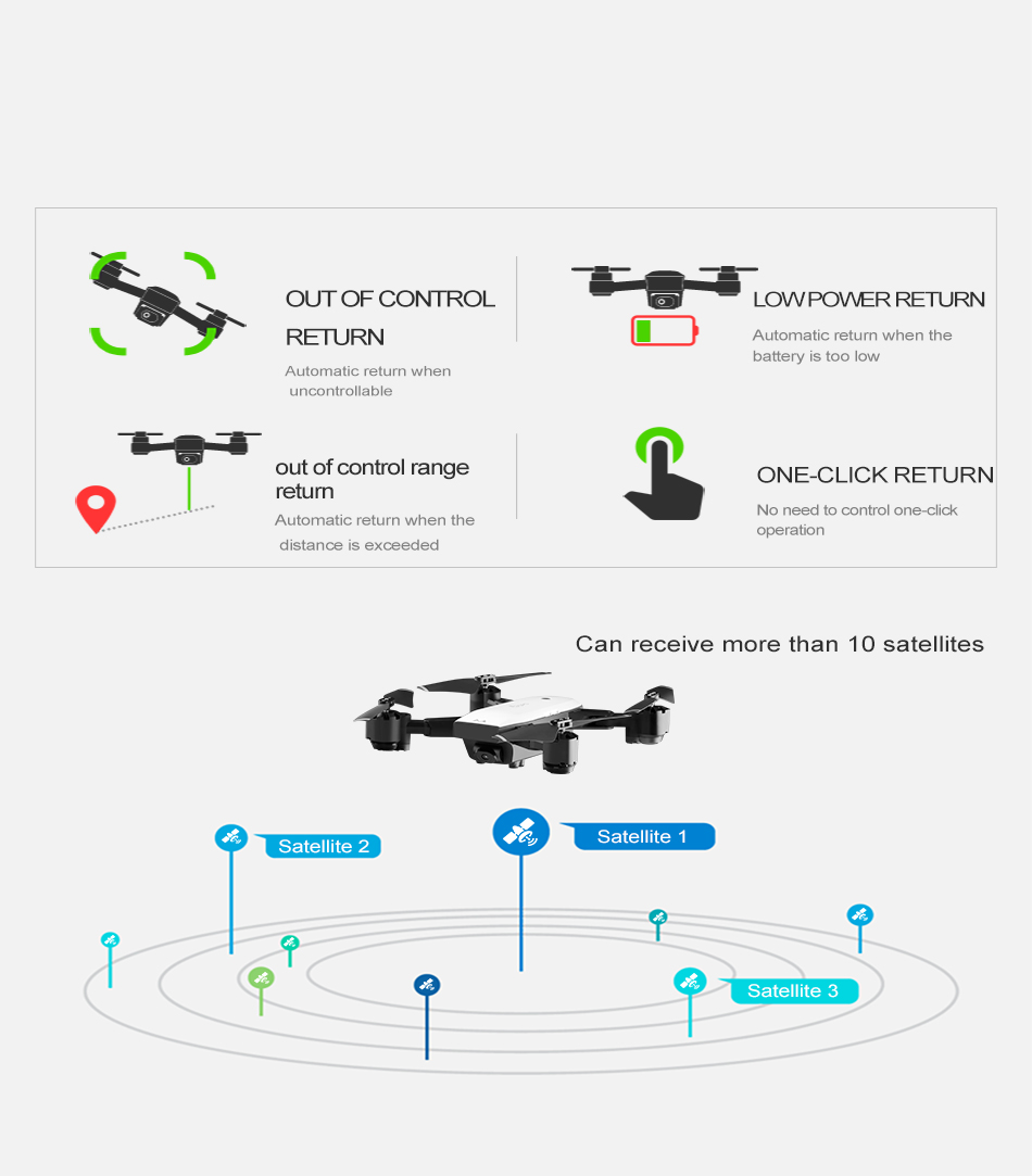 S GPS FOLLOW ME FPV RC Drone With Video 1080P HD Camera Photos Features Double Quadcopter 5MP pixel Foldable toy drone 11