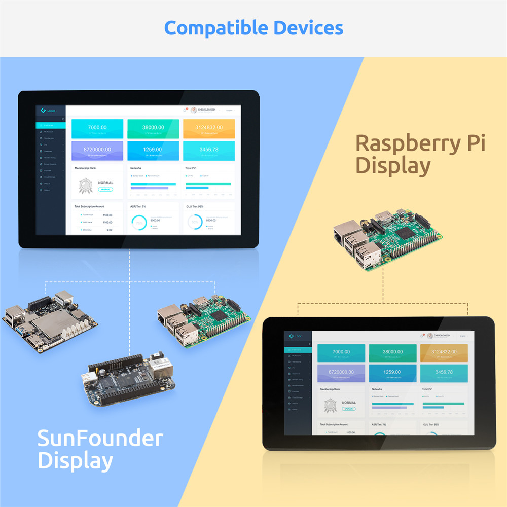 Image 4 - SunFounder 10.1 IPS LCD Touch Screen Display Monitor HDMI 1280*800 for Raspberry Pi 3B+ 3B 2B  LattePanda Beagle Bone-in Demo Board Accessories from Computer & Office