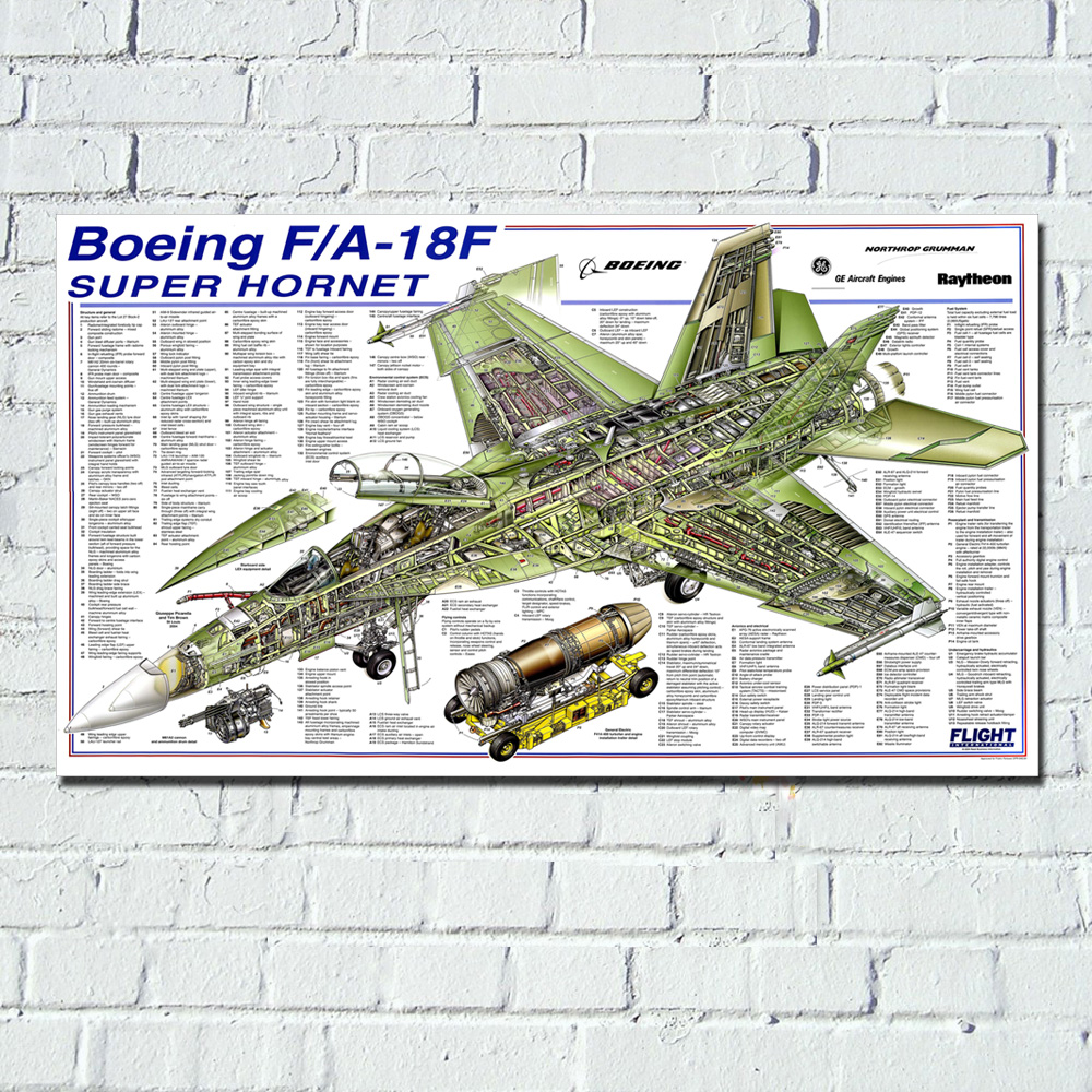 Image result for f18 prints