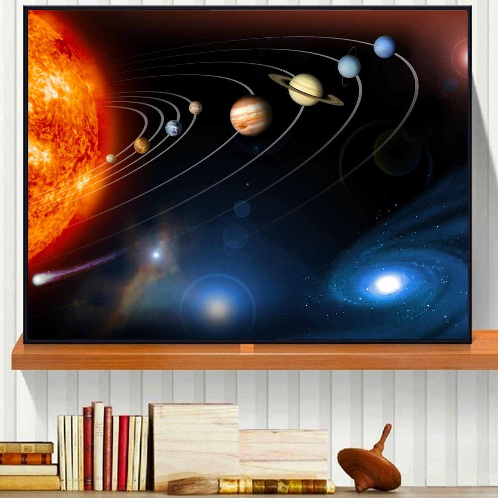 universe solar system paintings art - 1000×1000