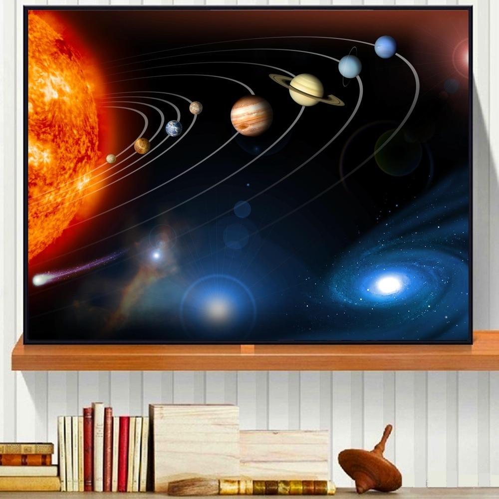 Плакаты и принты Вселенной на солнечной системе, настенные художественные декоративные картины на холсте для гостиной, домашний декор