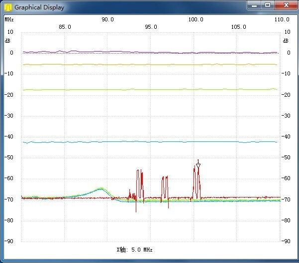 Analyseur de spectre Simple D6 (avec Source de suivi T. G.) V2.02 Source de Signal Simple - 5