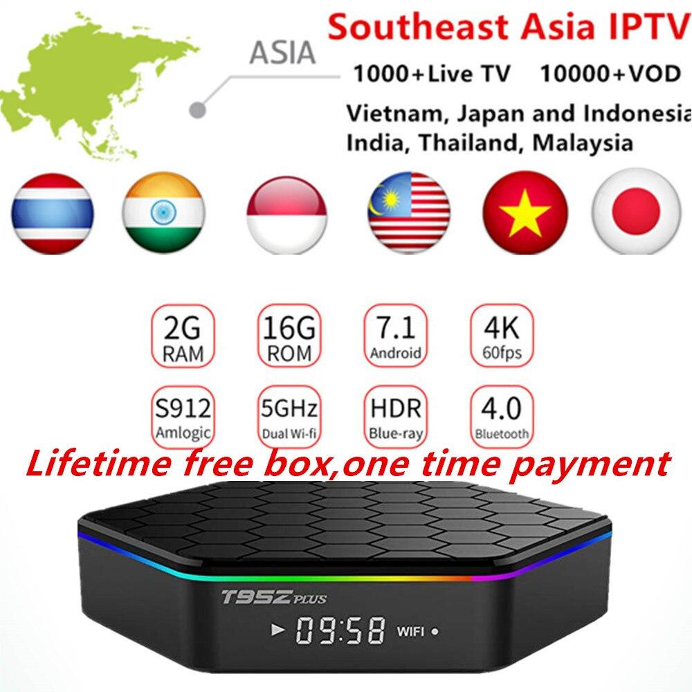 Без ежемесячной платы Арабский IP ТВ коробка подписки 1000 + Франция Итальянский Малайзия Европа Nordic HD каналы Android интерактивное телевидение у
