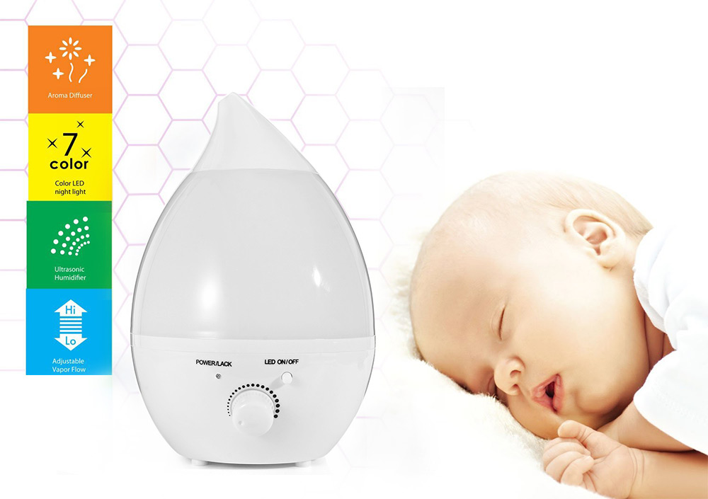 GYJ 110 Household Appliances Ultrasonic Air Humidifier Aroma Diffuser  Essential Oil Diffuser 7 Colors LED Lights Aromatherapy In Humidifiers From  Home ...