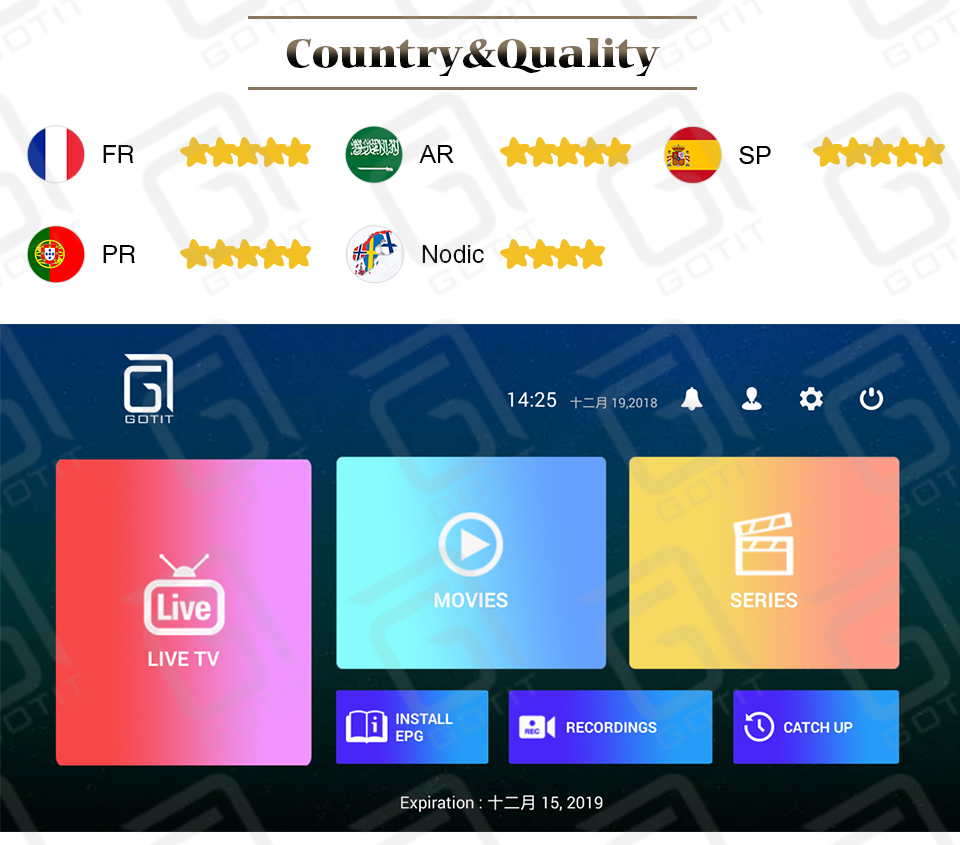 US $10 45 5% OFF|GOTiT King OTT IPTV French Arabic Portugal Magnum IPTV  Subscription for Spain Portuguese XXX TV Support M3u Enigma2 SmartTV Box-in