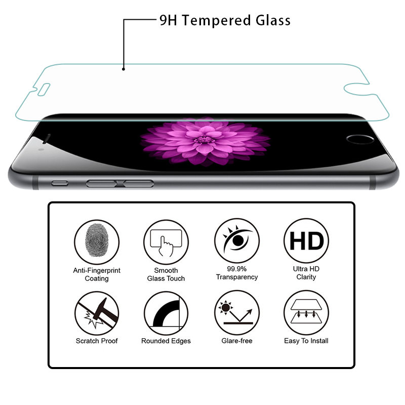 2x Tempered Glass Screen Protective Protector Guard Film For iPhone 6 6S 4.7 Plus 5.5