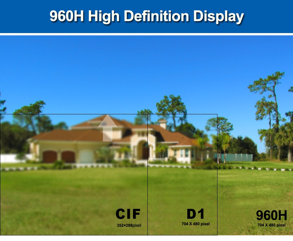 1-960H Hight Definition Display