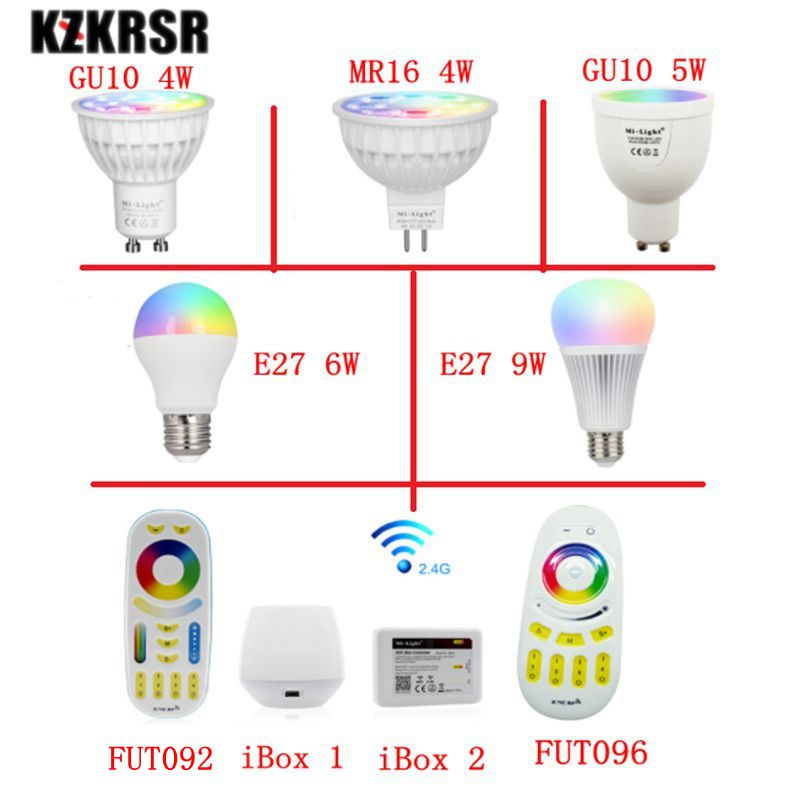 Mi Light Led Bulb 4W 5W 6W 9W 12W MR16 GU10 E14 E27 Dual White RGBW RGBWW RGBCCT Lamp Control by 2.4G RF Remote Controller iBox mi light 2 4g 1pcs lot 12w led downlight remote rf control wireless bulb lamp white warm white down light 85 265v