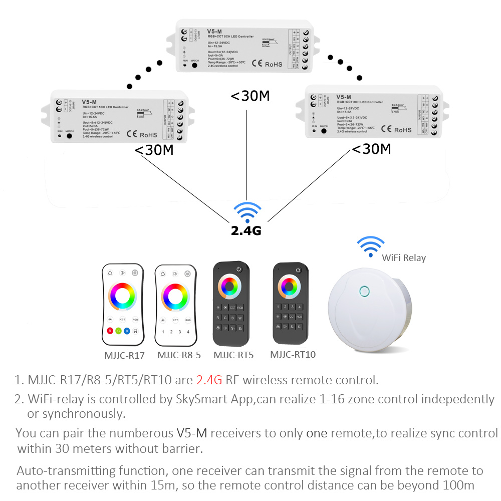 rgb rgbw controlador cct rgbcct 12 v 02