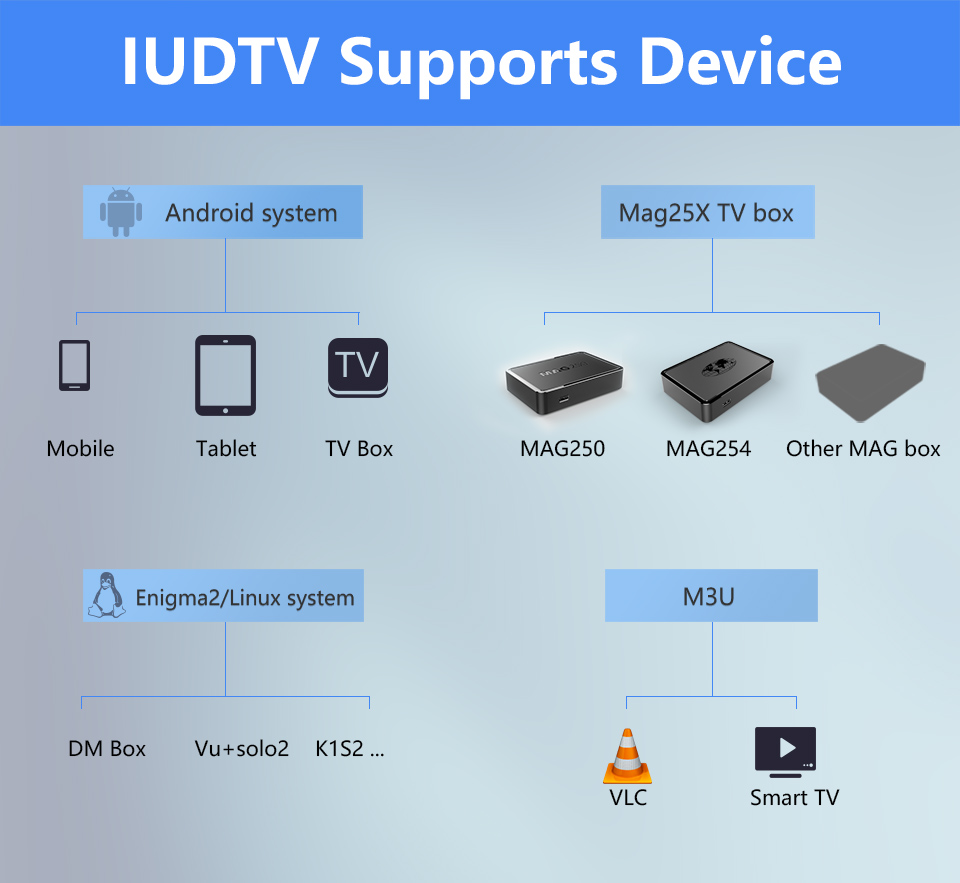 IUDTV-support-device