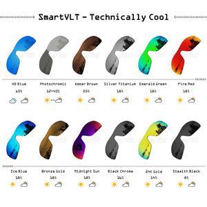 Image 2 - SmartVLT lentilles polarisées de remplacement pour Oakley M monture, lunettes de soleil ventilées de frappe, plusieurs Options