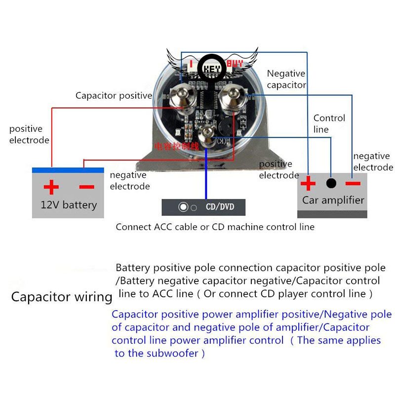 car audio cap wiring diagrams  basic thermostat wiring