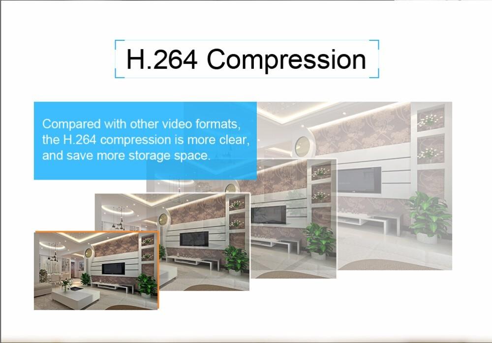 H.264 Compression