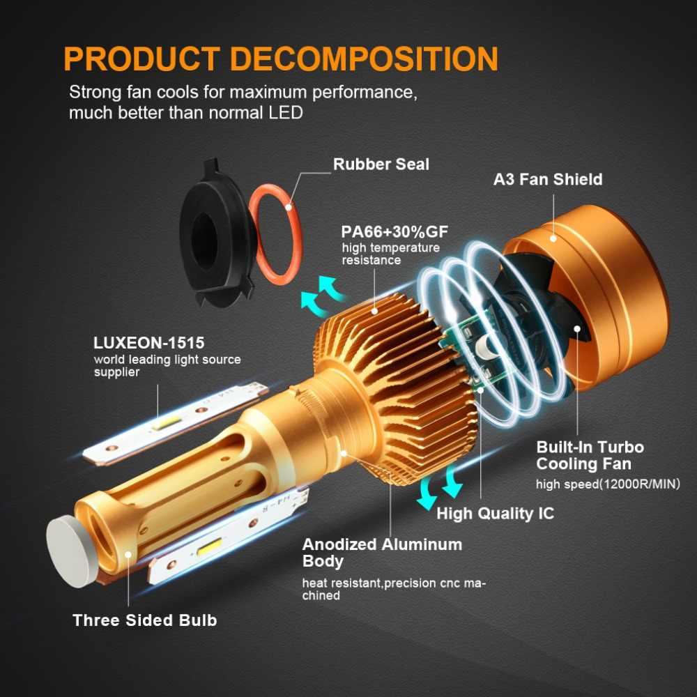 2Pcs H7 H1 H4 LED H3 H11 H8 H9 H27 880 881 9005 9006 HB3 HB4 LED Headlight Bulbs With 1515 Chips 12V Car Light Auto Headlamp