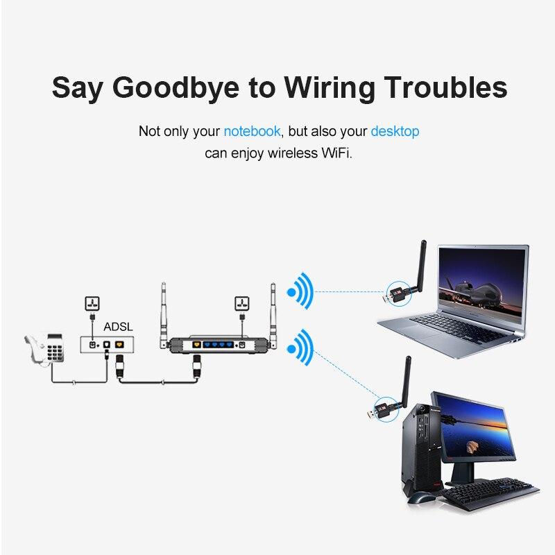 Mini USB Wifi Adapter 150Mbps 2dB WiFi Dongle MT7601 Wi fi