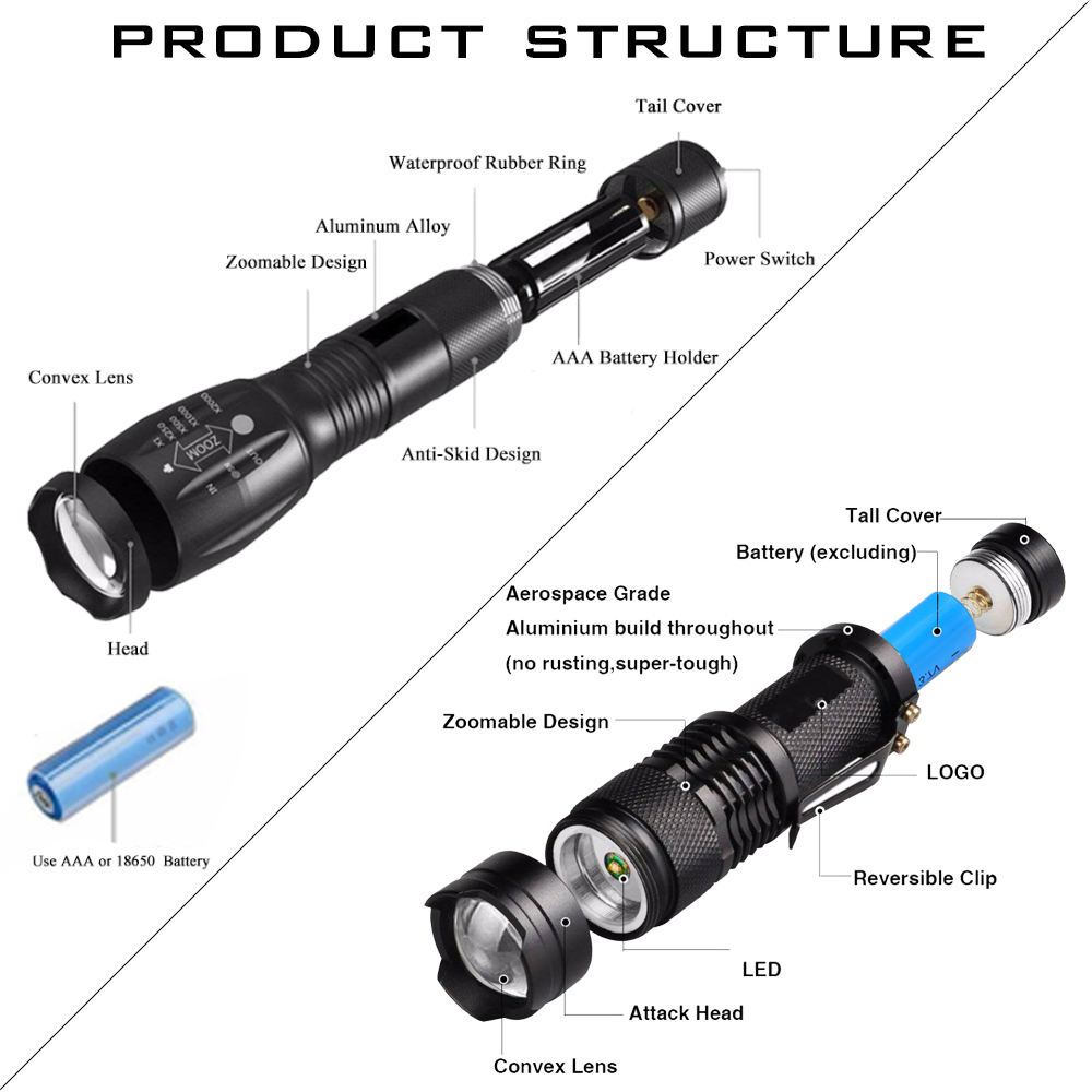 Купить с кэшбэком LED Flashlight Torch L2/T6 Zoomable Tactical Flashlight Rechargeable  Mini Lamp Penlight 18650 Battery 2PCS