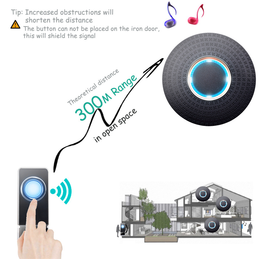 SMATRUL New Waterproof Wireless Doorbell EU Plug 300M Remote smart Door Bell Chime ring  1 2 button 1 2 3 receiver no battery Deaf Gorgeous lighting black 5