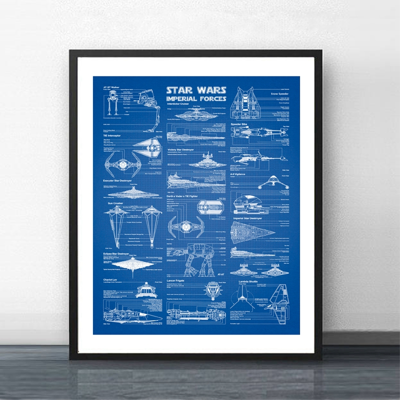 Star Wars Print Blueprint Vintage Poster Canvas Painting Star Wars Empire Darth Vader Home Wall Art Decor image