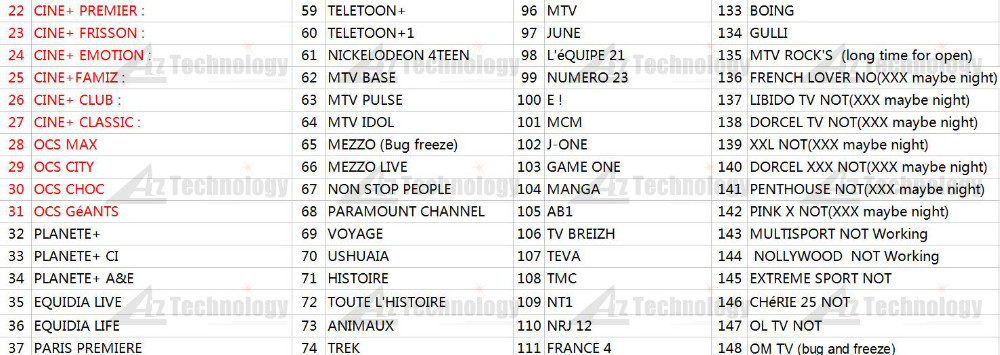 French-Channels-List-2