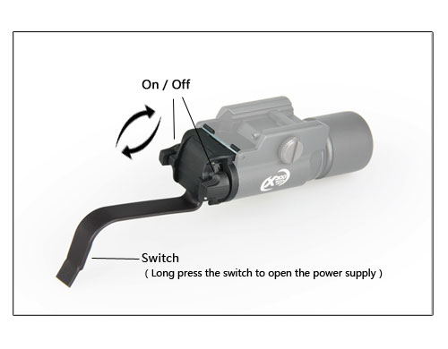 1911 Grip Switch Assembly for X-Series(X200 X300 X400 ) Flashlights For Surgical Control