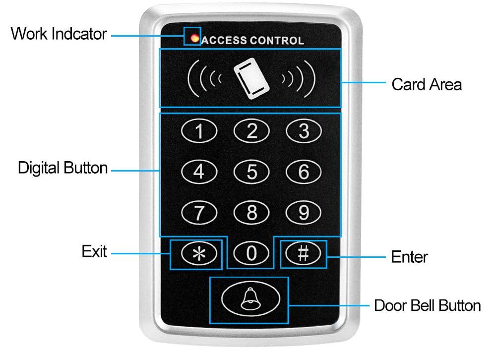 RFID Keypad Keyboard Access Control System Waterproof Cover Outdoor 10pcs EM4100/TK4100 Keyfobs Door Opener for Home Lock System
