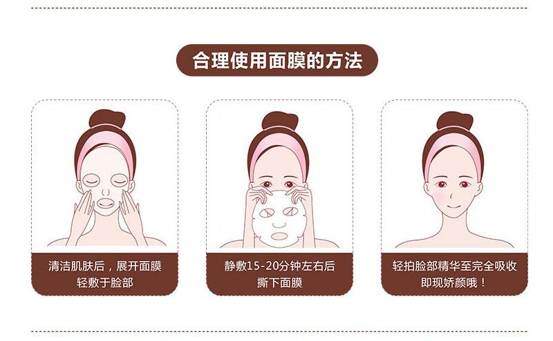 mask usage
